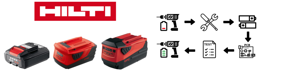 Usługa regeneracji akumulatorów marki Hilti.