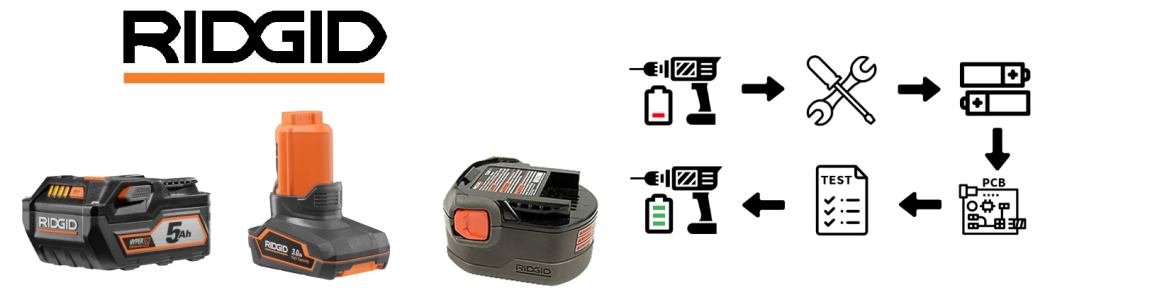 Regeneracja akumulatorów Ridgid